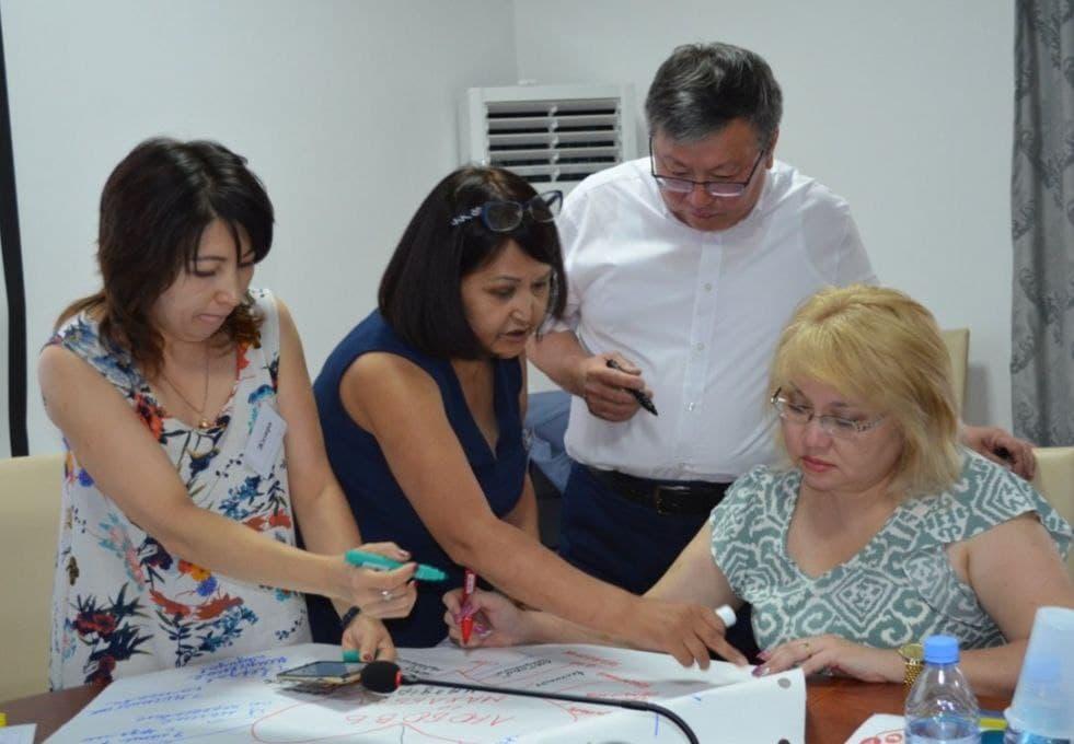 Тренинг «Органайзинг как одна из ключевых компетенций профсоюзного лидера».